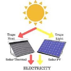 Solar PV, Solar Thermal